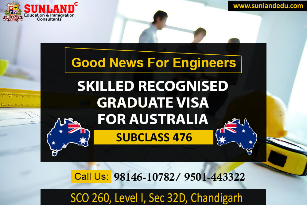 Skilled Recognised Graduate Visa (Subclass 476)